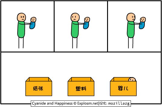 Cyanide & Happiness #916:盒子